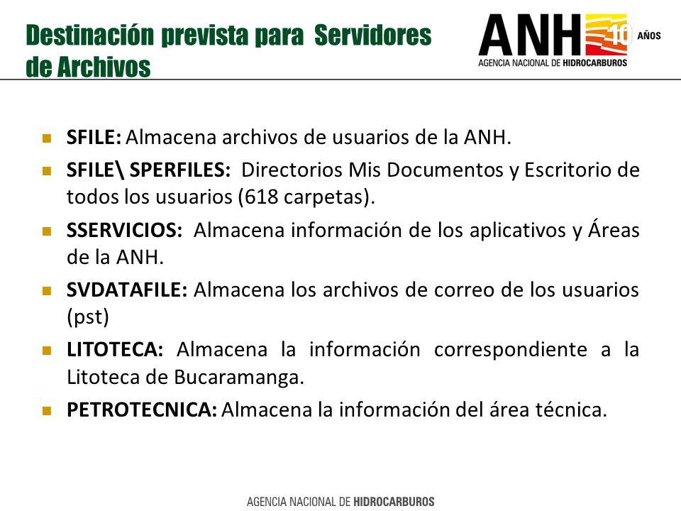 Destinación prevista para Servidores de Archivos