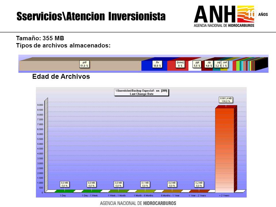Sservicios\Atencion Inversionista