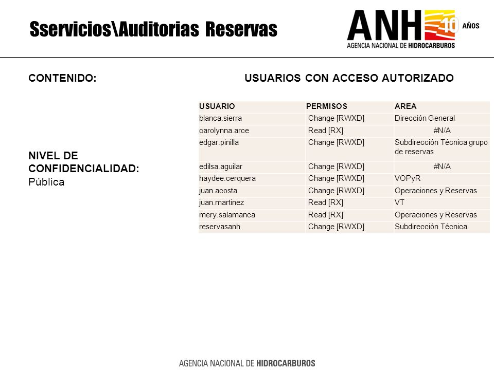 Sservicios\Auditorias Reservas