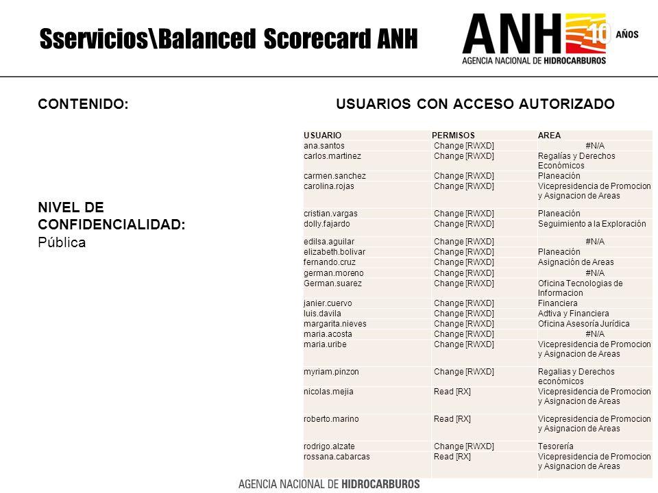 Sservicios\Balanced Scorecard ANH