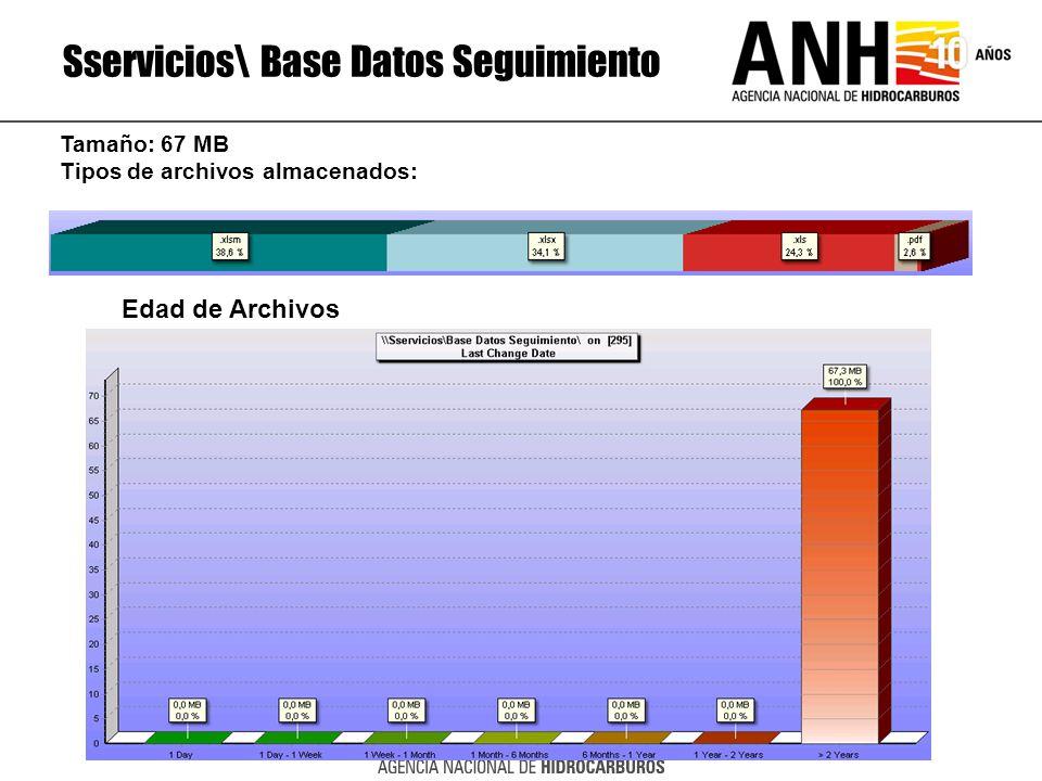 Sservicios\ Base Datos Seguimiento