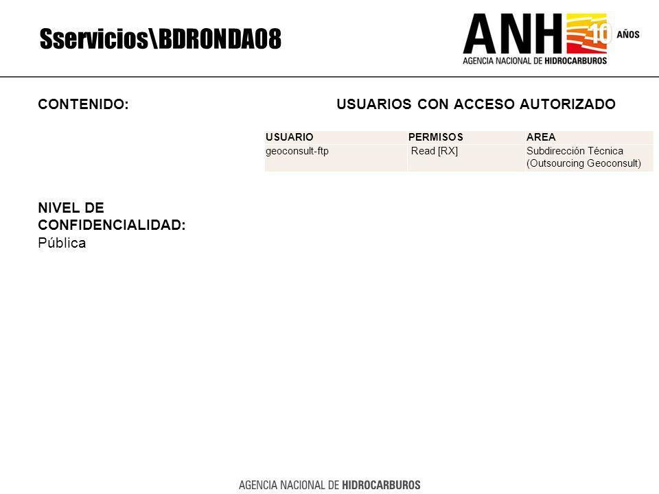 Sservicios\BDRONDA08 CONTENIDO: USUARIOS CON ACCESO AUTORIZADO