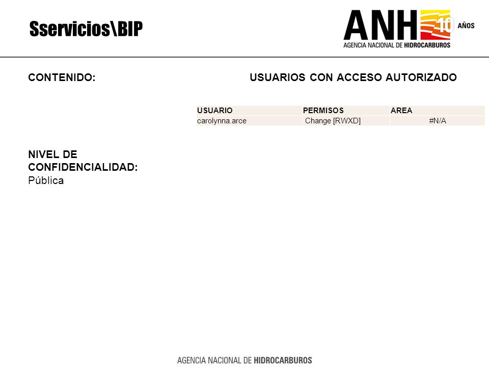Sservicios\BIP CONTENIDO: USUARIOS CON ACCESO AUTORIZADO NIVEL DE