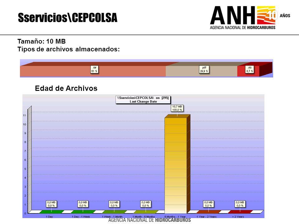 Sservicios\CEPCOLSA Edad de Archivos Tamaño: 10 MB