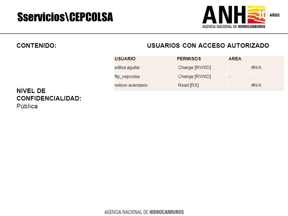 Sservicios\CEPCOLSA CONTENIDO: USUARIOS CON ACCESO AUTORIZADO NIVEL DE