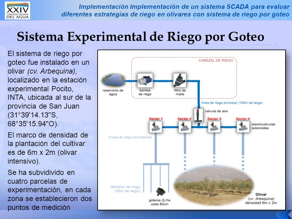 Implementaci n de un sistema scada para evaluar diferentes - Sistema de riego por goteo automatizado ...