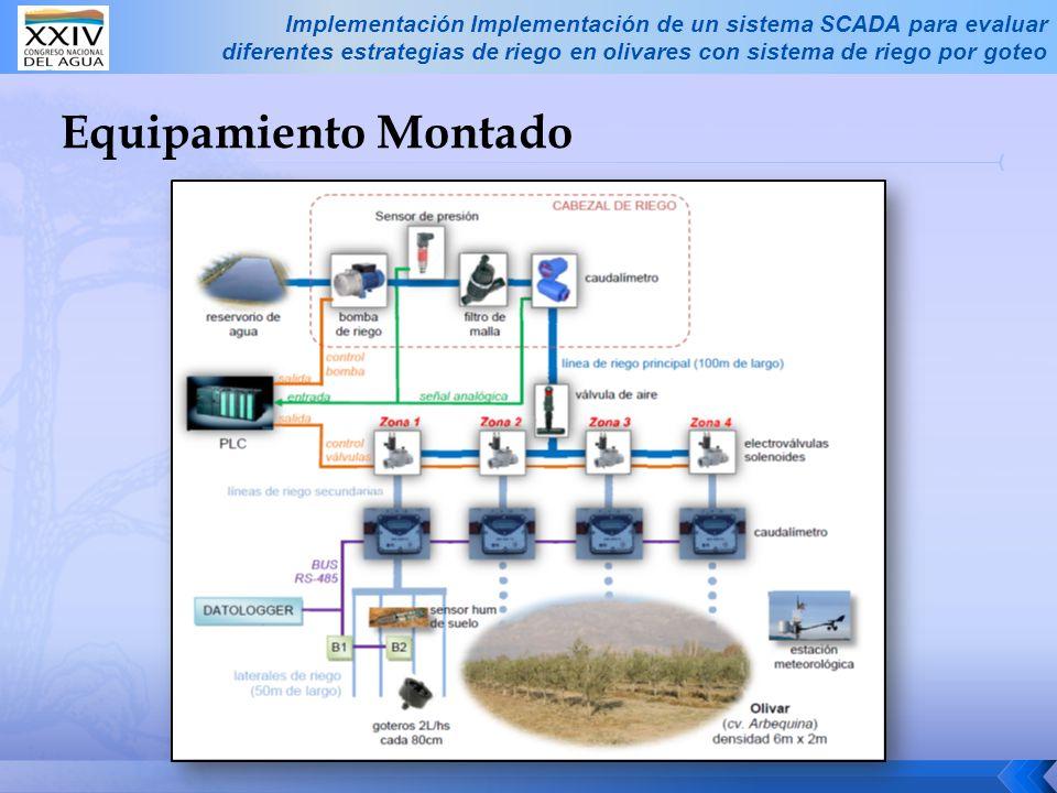 Implementación Implementación de un sistema SCADA para evaluar