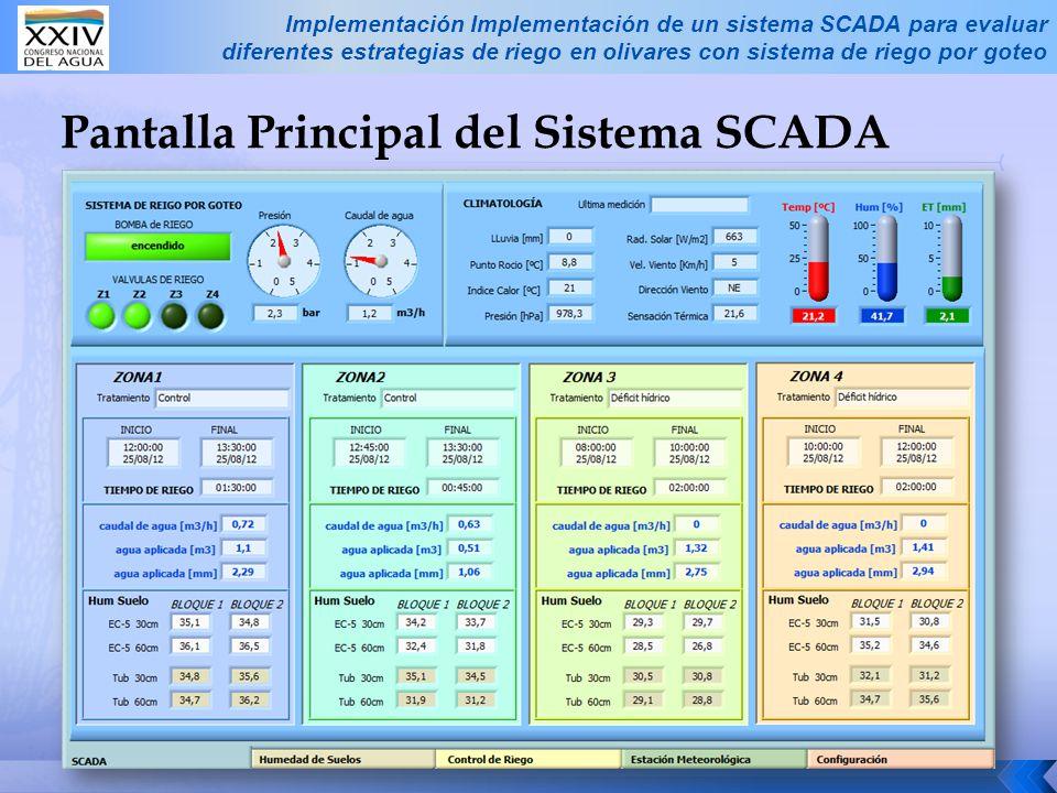 Pantalla Principal del Sistema SCADA