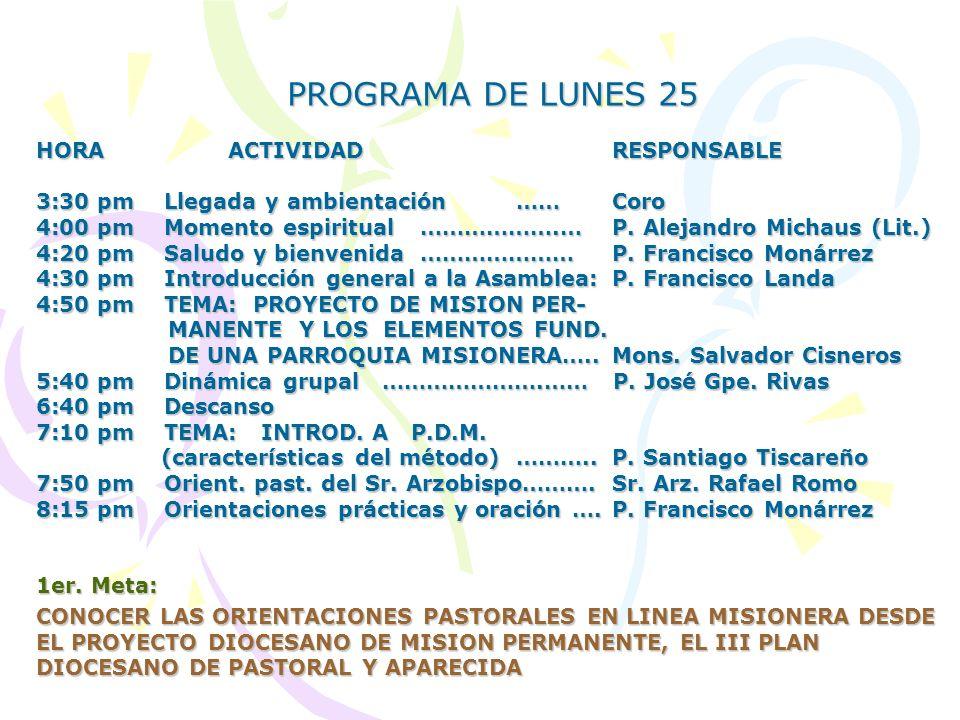 PROGRAMA DE LUNES 25 HORA ACTIVIDAD RESPONSABLE