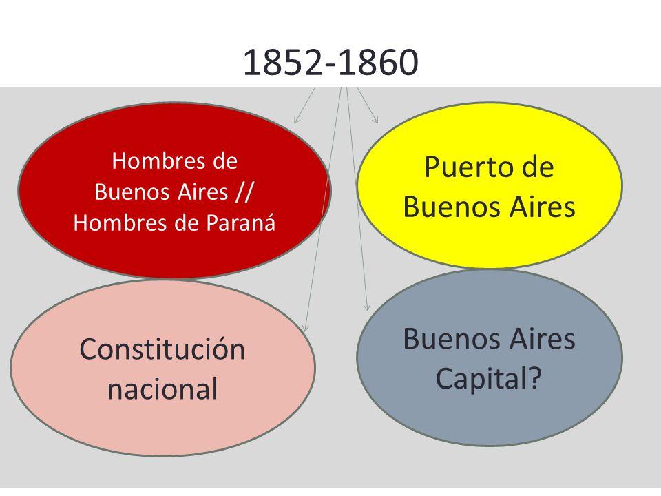 1852-1860 Puerto de Buenos Aires Buenos Aires Capital