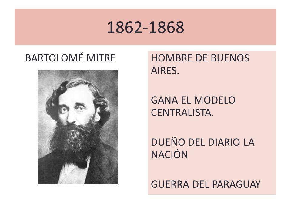 1862-1868 BARTOLOMÉ MITRE. HOMBRE DE BUENOS AIRES.