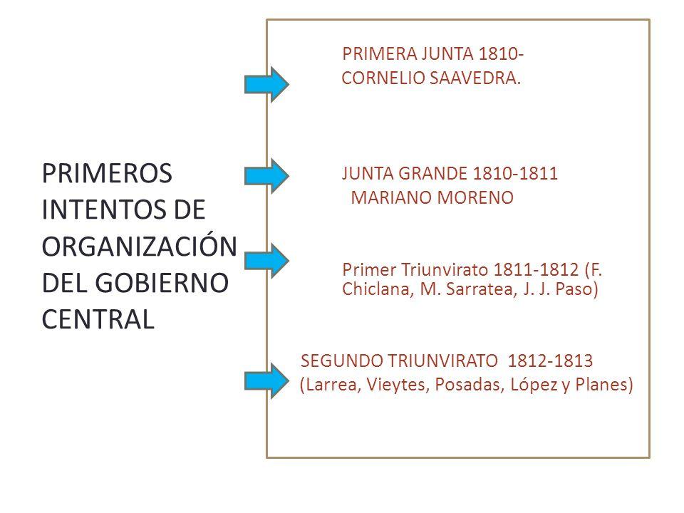 (Larrea, Vieytes, Posadas, López y Planes)
