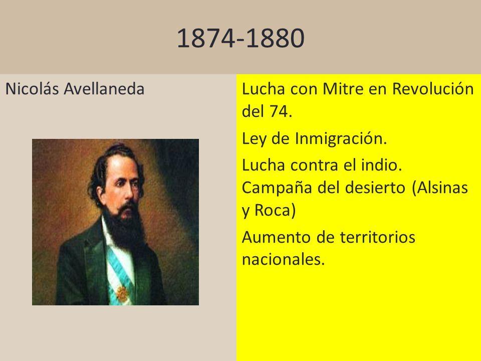 1874-1880 Nicolás Avellaneda.