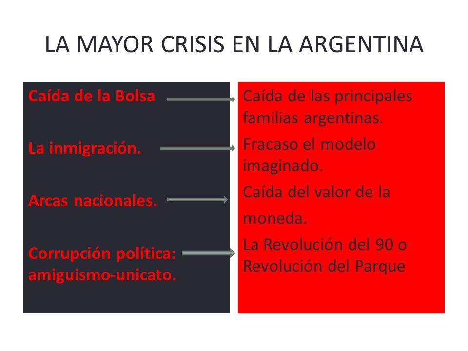 LA MAYOR CRISIS EN LA ARGENTINA