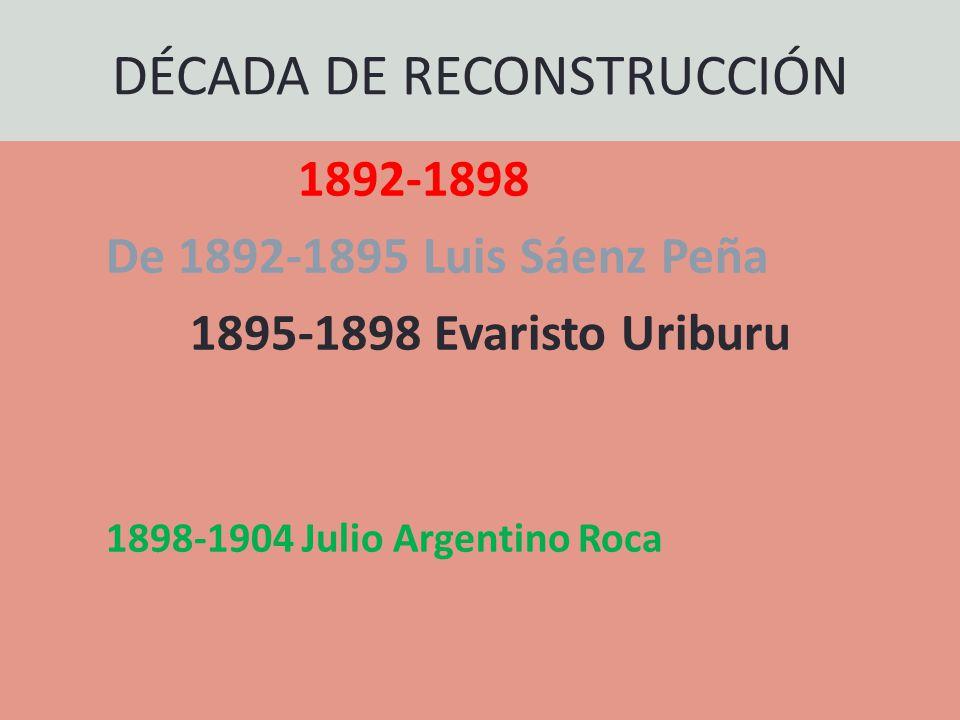 DÉCADA DE RECONSTRUCCIÓN