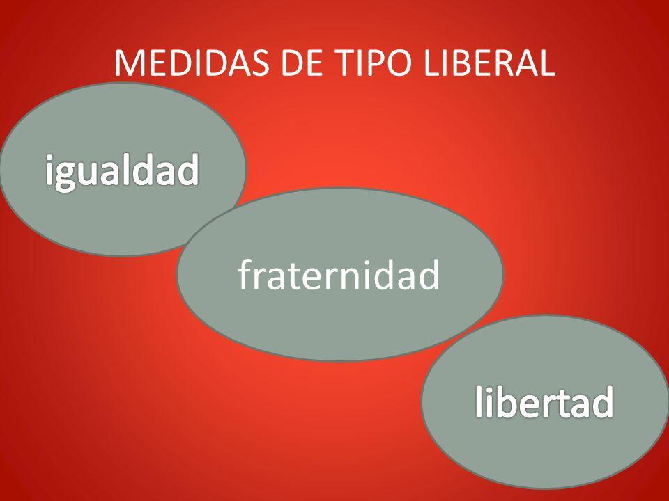 MEDIDAS DE TIPO LIBERAL