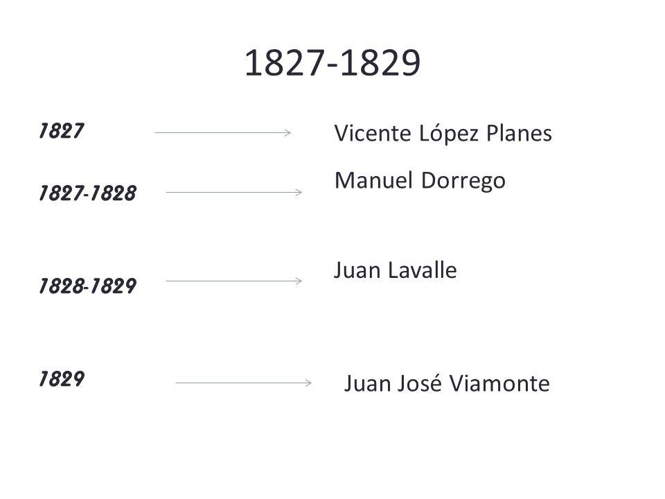 1827-1829 1827 1827-1828 1828-1829 1829 Vicente López Planes