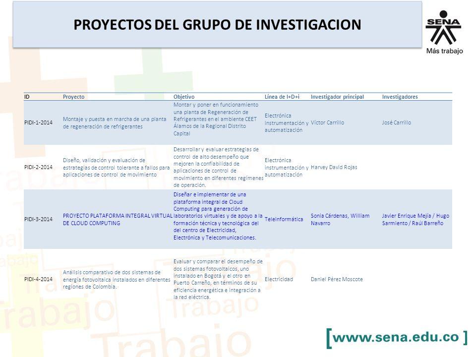 PROYECTOS DEL GRUPO DE INVESTIGACION
