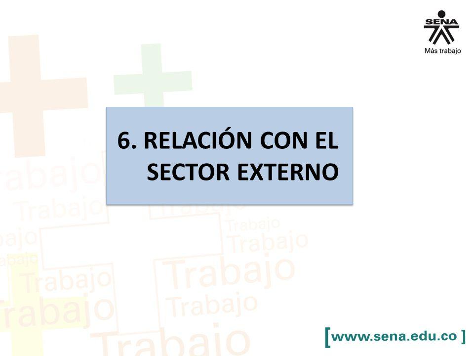 6. RELACIÓN CON EL SECTOR EXTERNO