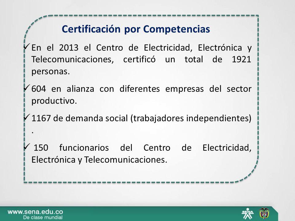 Certificación por Competencias