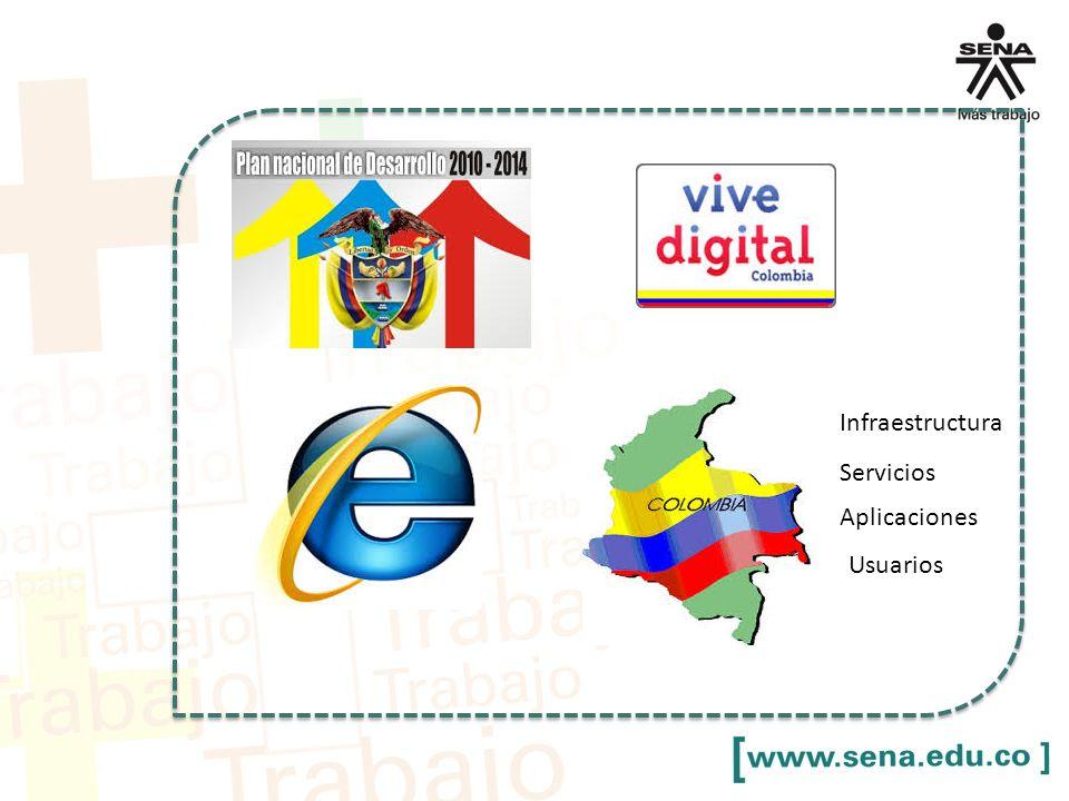 Infraestructura Servicios Aplicaciones Usuarios