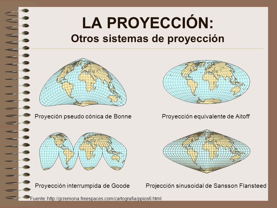LA PROYECCIÓN: Otros sistemas de proyección