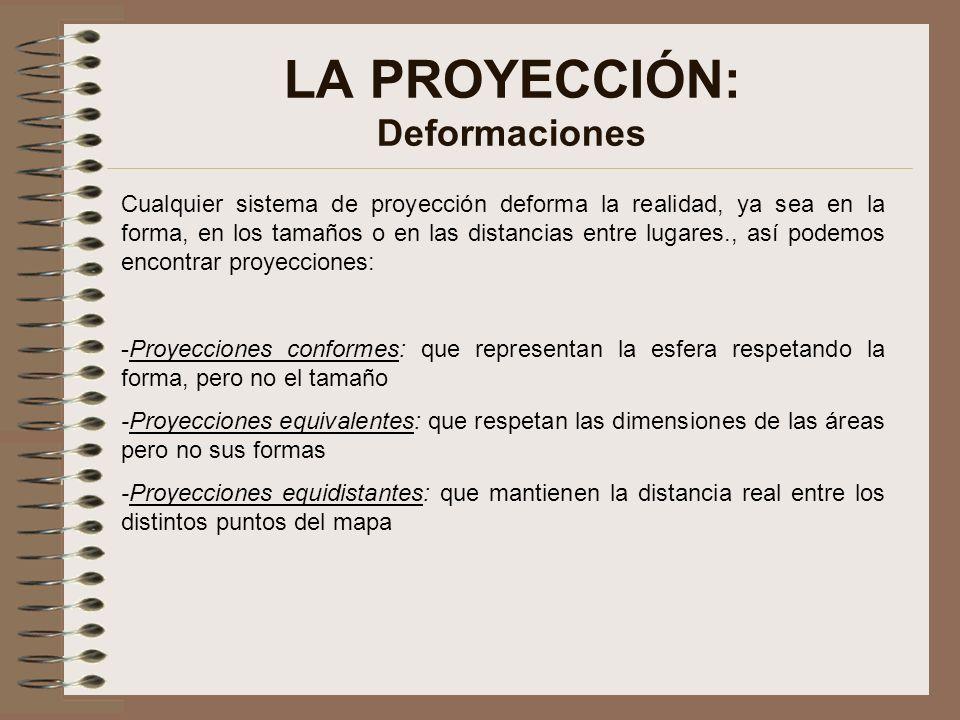 LA PROYECCIÓN: Deformaciones