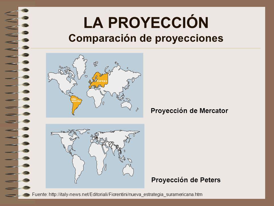LA PROYECCIÓN Comparación de proyecciones