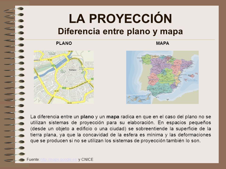 LA PROYECCIÓN Diferencia entre plano y mapa