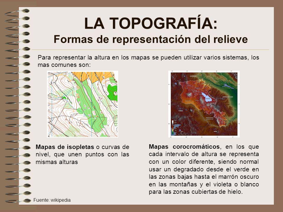 LA TOPOGRAFÍA: Formas de representación del relieve