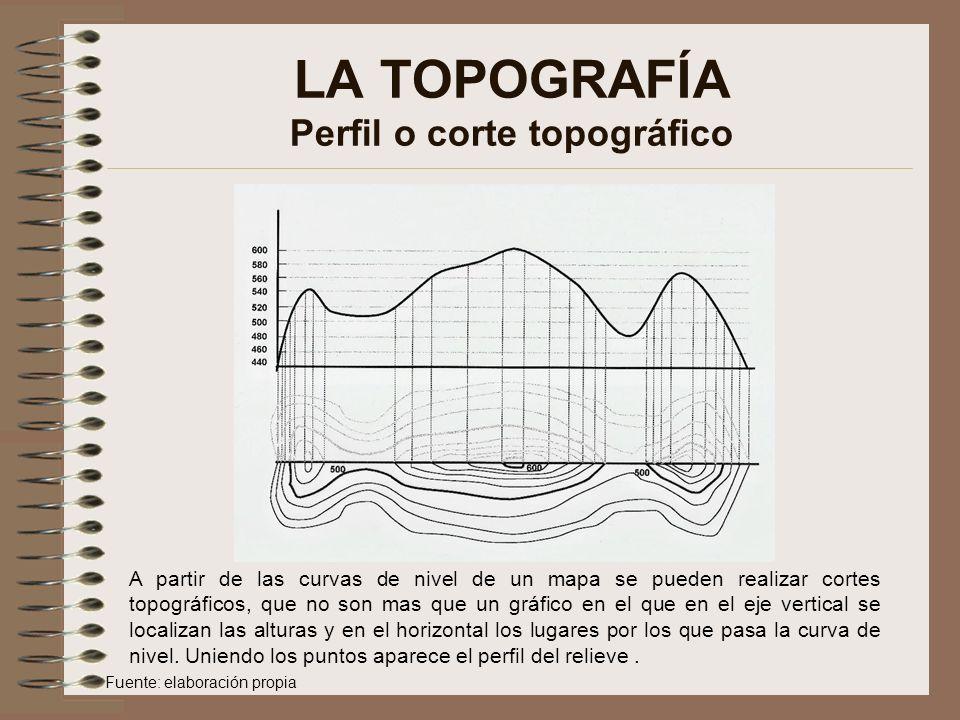 LA TOPOGRAFÍA Perfil o corte topográfico
