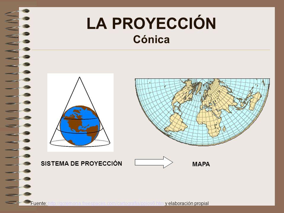 LA PROYECCIÓN Cónica SISTEMA DE PROYECCIÓN MAPA