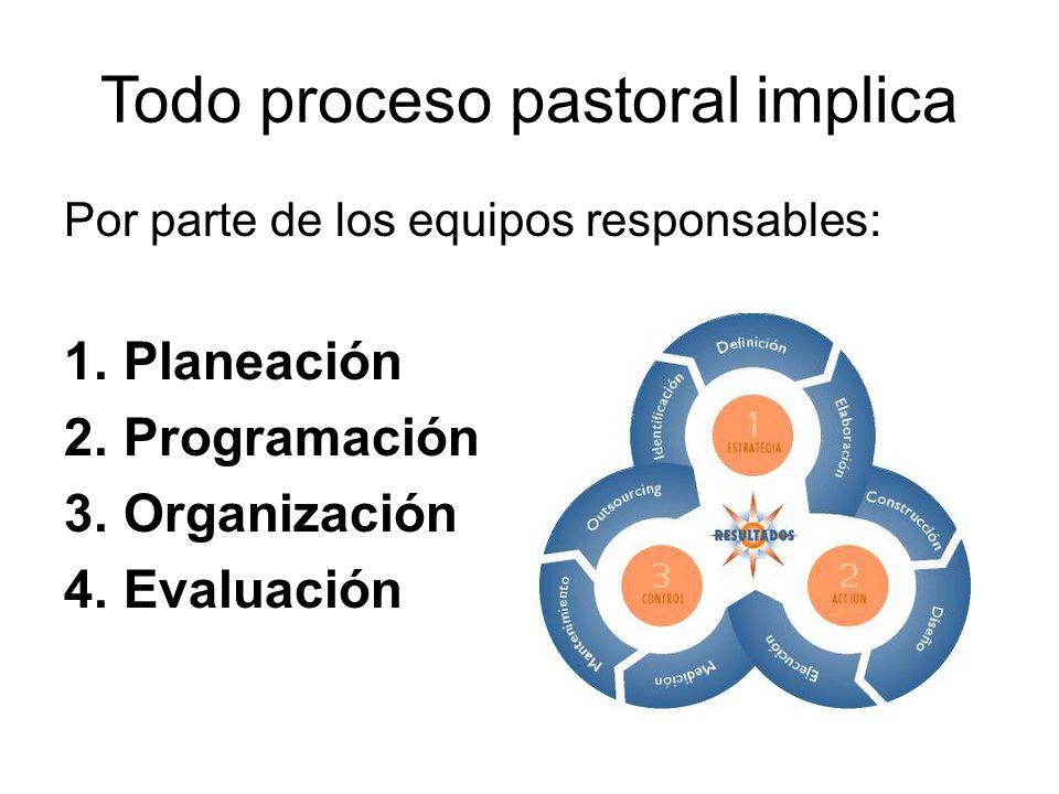 Todo proceso pastoral implica