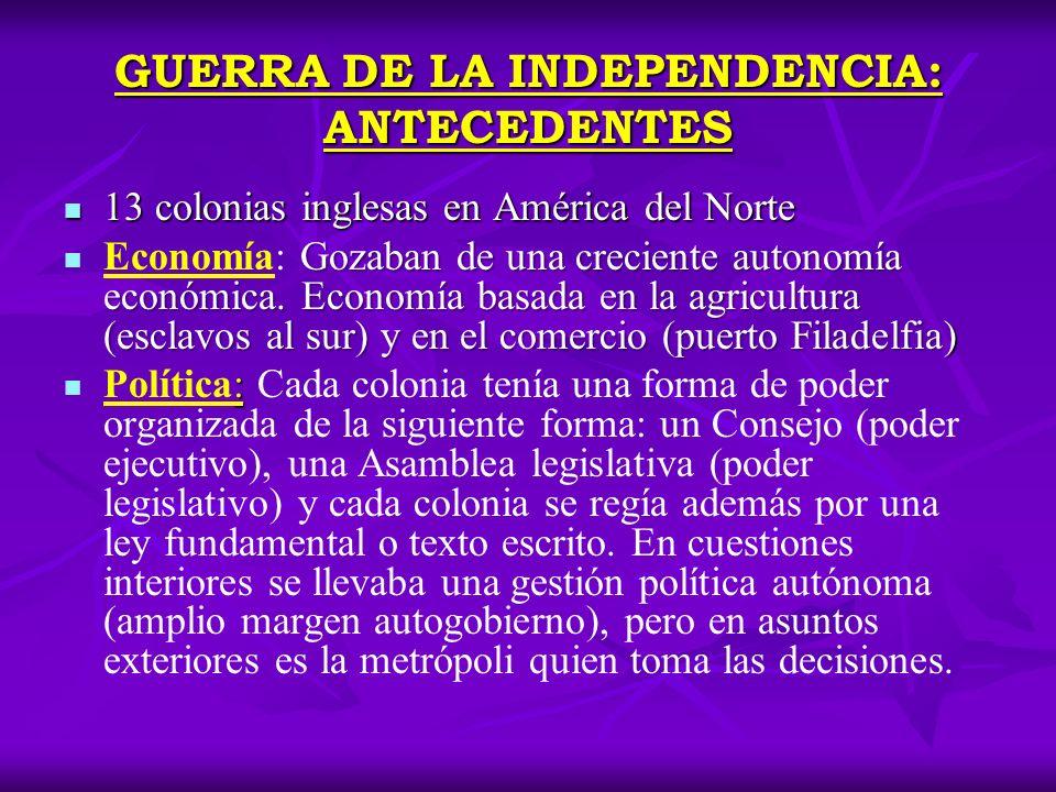 GUERRA DE LA INDEPENDENCIA: ANTECEDENTES