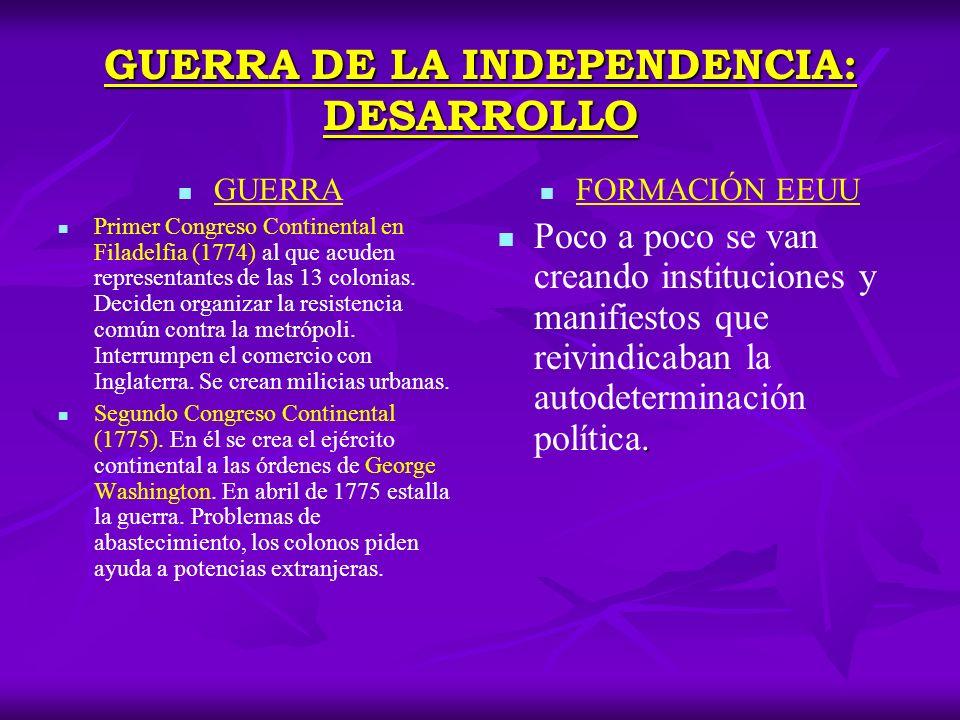 GUERRA DE LA INDEPENDENCIA: DESARROLLO