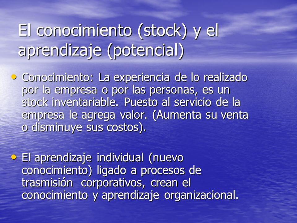 El conocimiento (stock) y el aprendizaje (potencial)