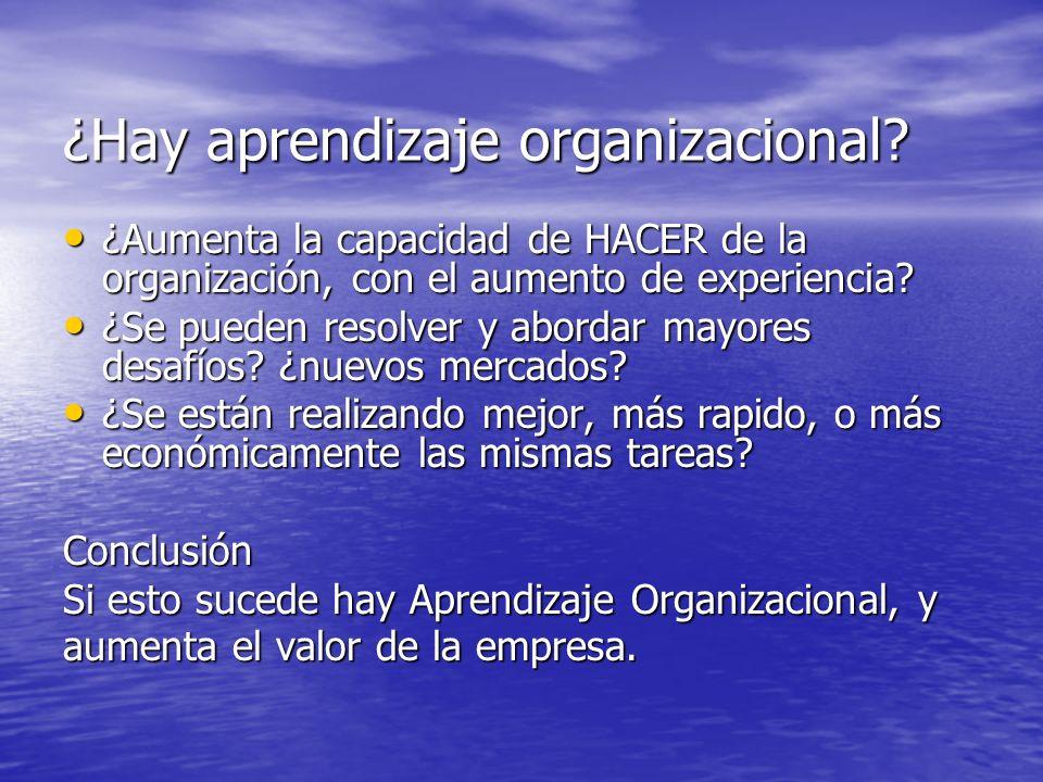 ¿Hay aprendizaje organizacional