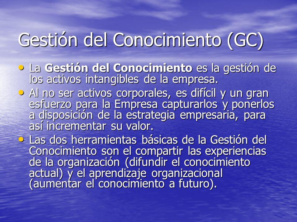 Gestión del Conocimiento (GC)