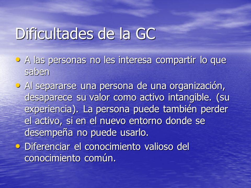 Dificultades de la GC A las personas no les interesa compartir lo que saben.