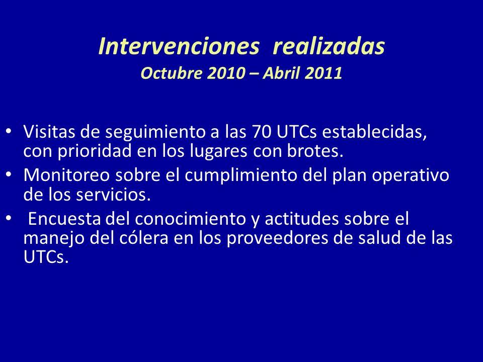 Intervenciones realizadas Octubre 2010 – Abril 2011
