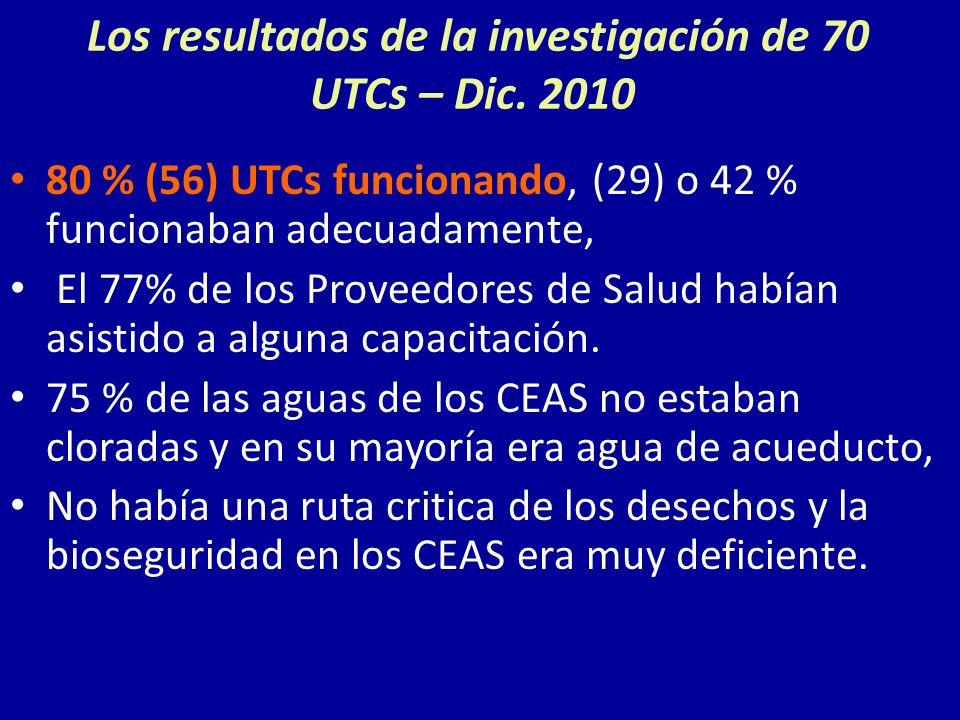 Los resultados de la investigación de 70 UTCs – Dic. 2010