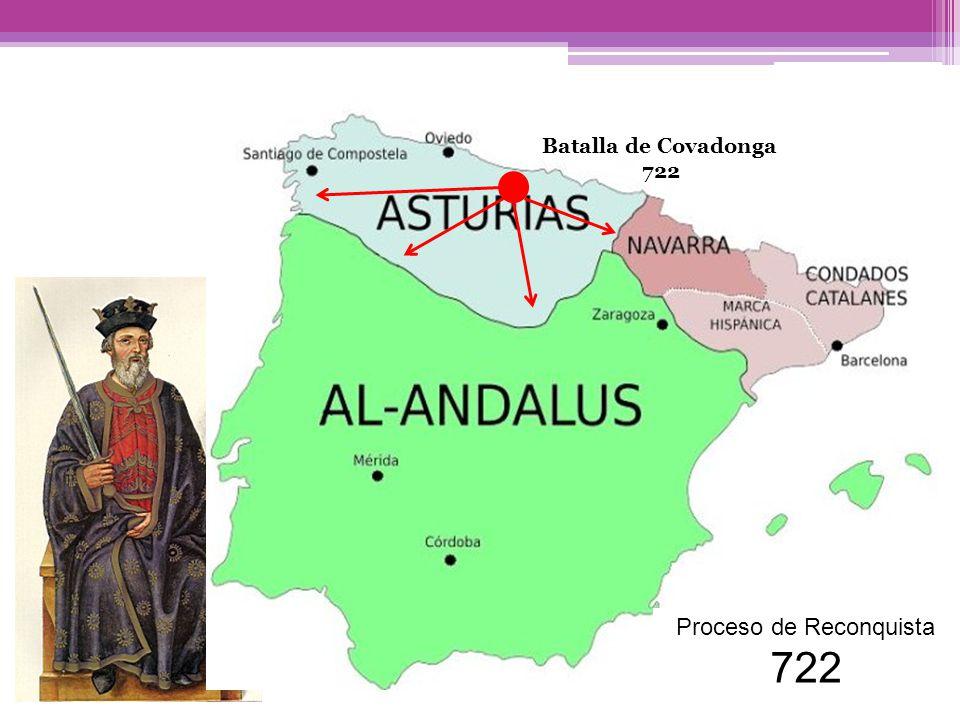 Proceso de Reconquista