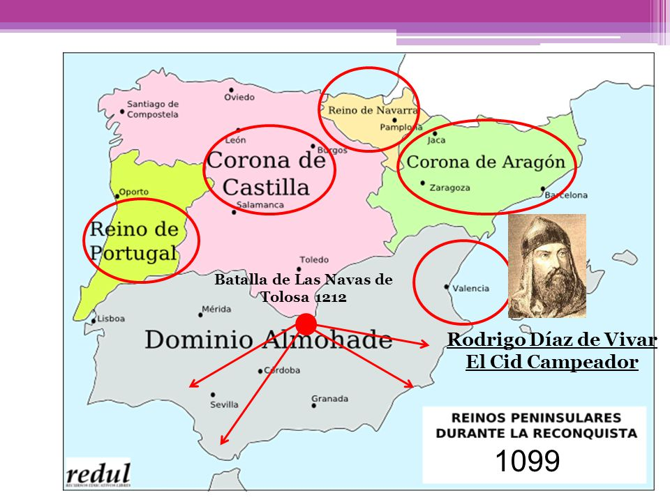 Batalla de Las Navas de Tolosa 1212