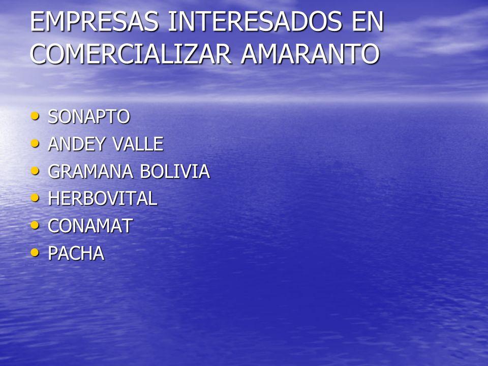 EMPRESAS INTERESADOS EN COMERCIALIZAR AMARANTO