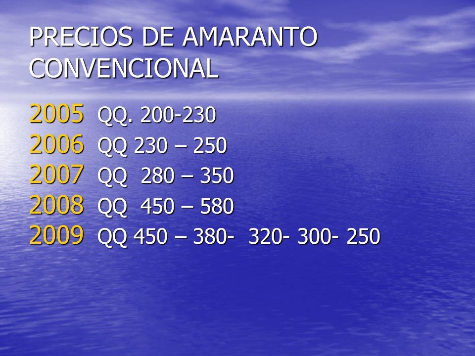 PRECIOS DE AMARANTO CONVENCIONAL