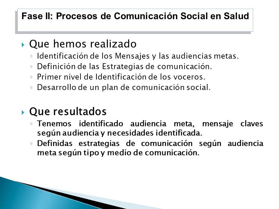 Fase II: Procesos de Comunicación Social en Salud