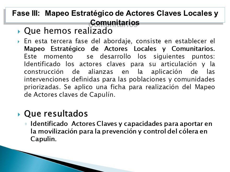 Fase III: Mapeo Estratégico de Actores Claves Locales y Comunitarios