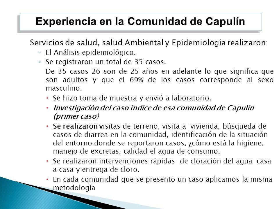 Experiencia en la Comunidad de Capulín