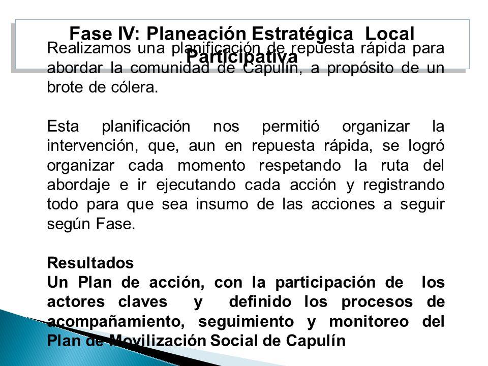 Fase IV: Planeación Estratégica Local Participativa