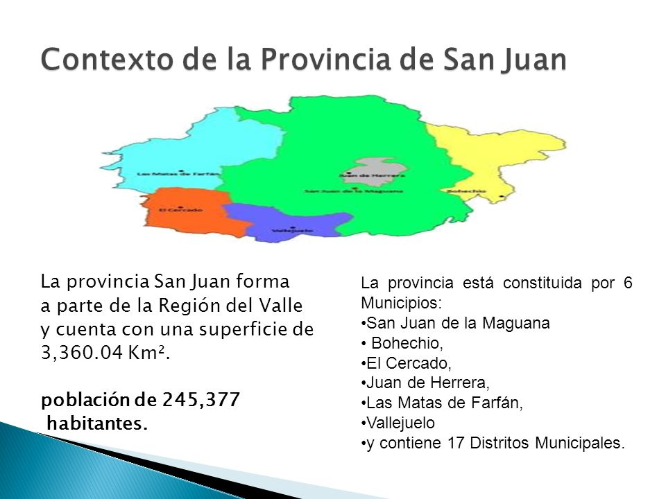 Contexto de la Provincia de San Juan